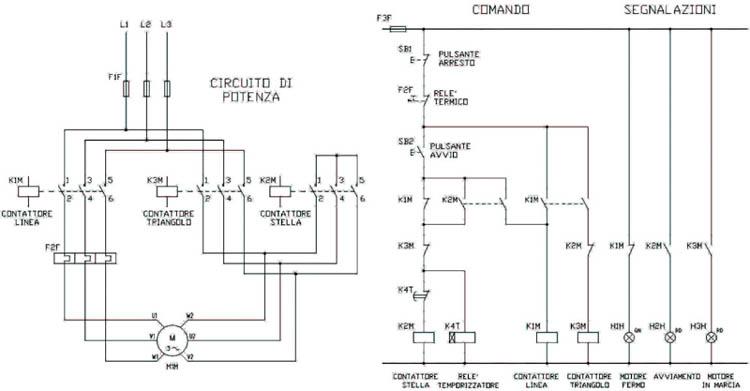 Schemi Elettrici Di Comando : Quadri elettrici di distribuzione voltimum italia