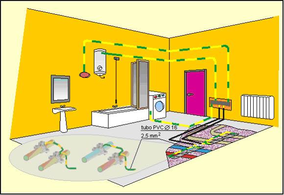 Collegamenti equipotenziali voltimum italia - Impianto elettrico in bagno ...