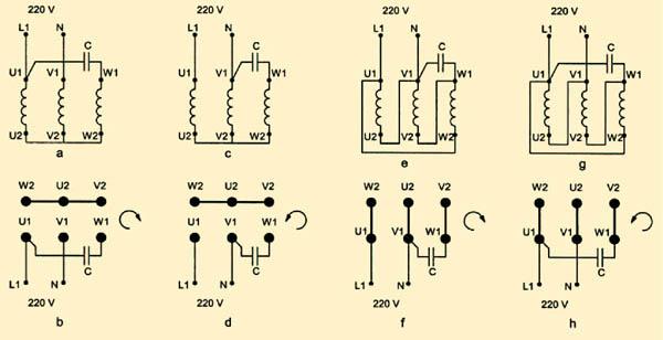 Schema Elettrico Per Motore Monofase : Funzionamento di un motore asincrono trifase come