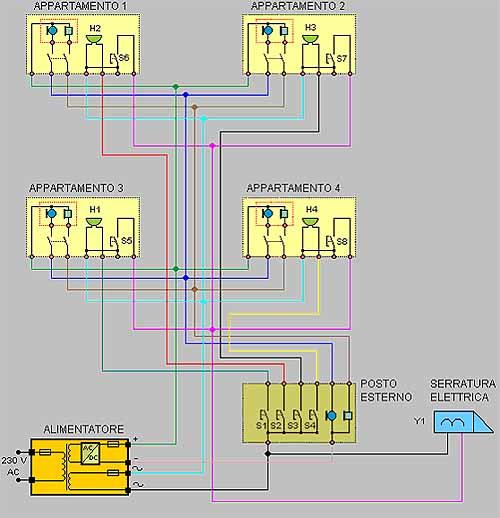 Schema Elettrico Tergicristallo 5 Fili : L impianto citofonico tipico e la legge