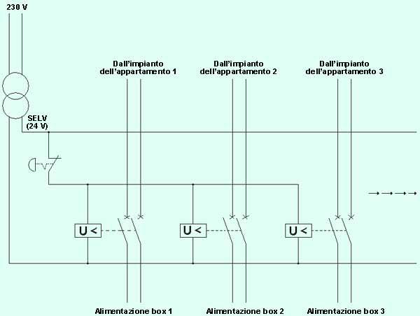 Schema Collegamento Bobina A Lancio Di Corrente : Interruzione contemporanea di più circuiti