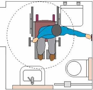 Prescrizioni particolari per gli impianti elettrici - Schemi bagni disabili ...