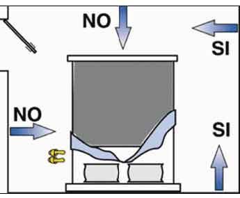 Il Climatizzatore Criteri Di Installazione Voltimum