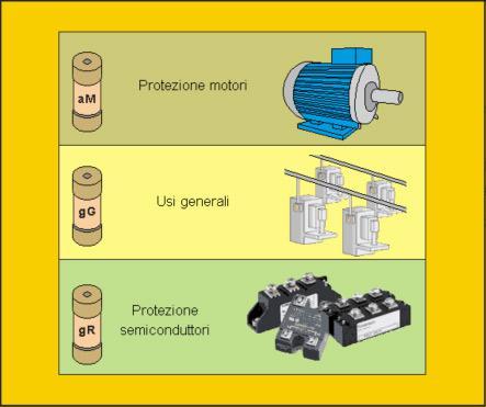 un controllo fusibili di alta qualit/à multifunzionale e facile da trasportare con design antiscivolo Controllo fusibili