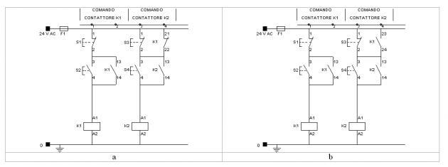 Schemi Quadri Elettrici : Schemi quadri elettrici industriali progettazione e