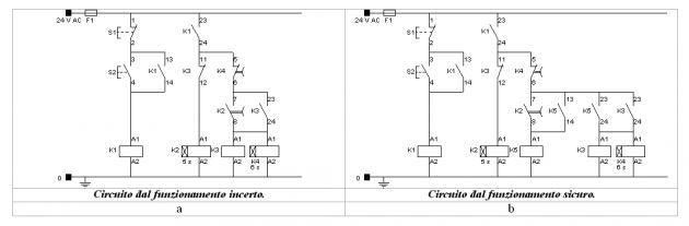 Schemi Elettrici App : Introduzione agli schemi elettrici industriali e